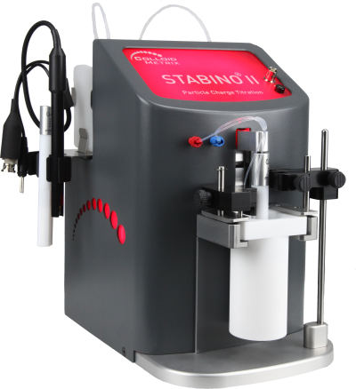Stabino®  Particle Charge Titration via Streaming Potential for Determination of Dispersion Stability
